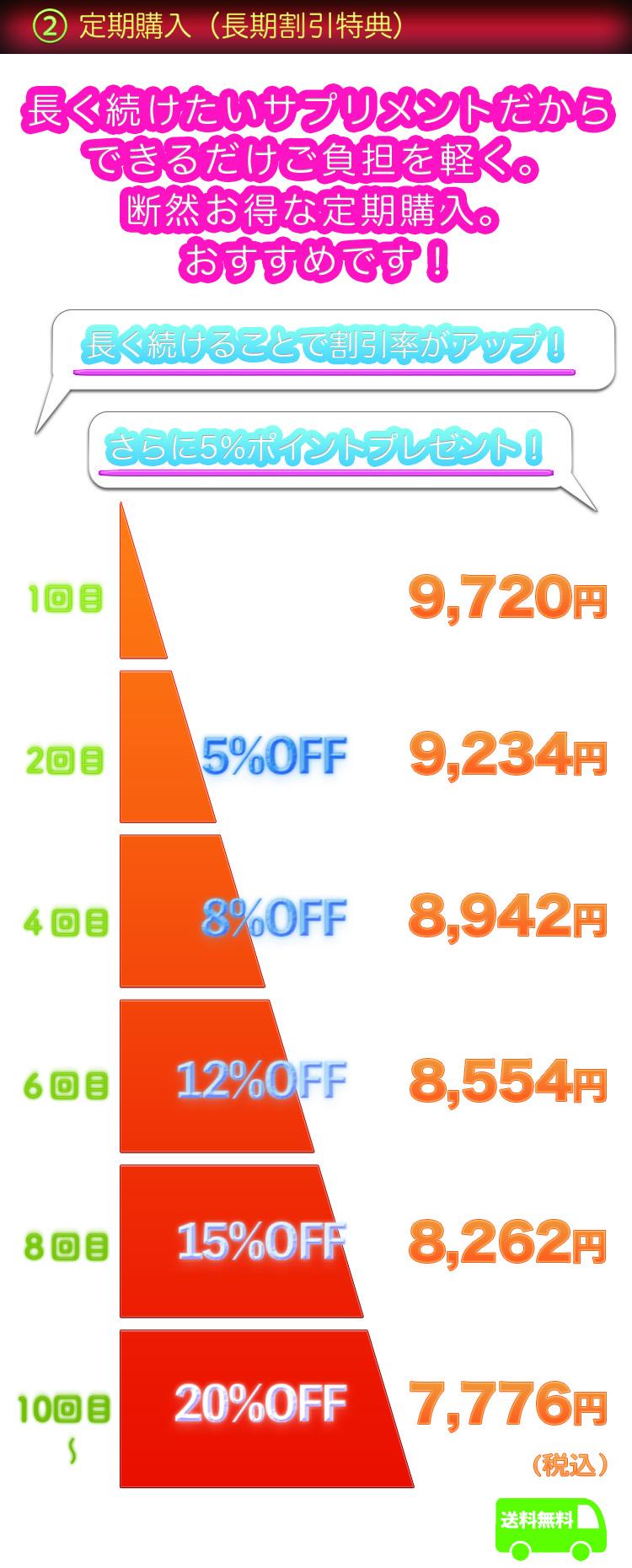 商品画像定期購入
